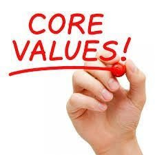 The Value of Your Values