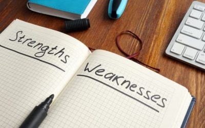 How Does Your Weakness Affect Your Business?