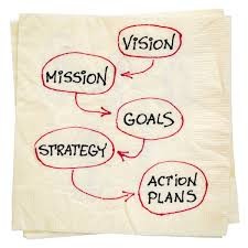 High-Value Activities Support Your Life Vision Goals
